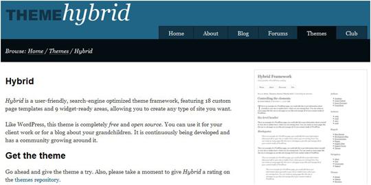 hybrid1 Top 10 Preferred WordPress Theme Development Frameworks