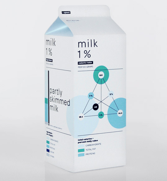 milk13 30 Wonderful Examples of Milk Packaging Design