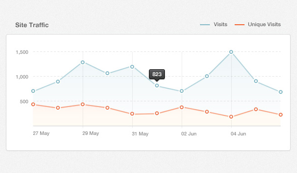 clean simple line chart 60 Stunning Pixel Perfect PSD Freebies #2