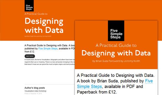 post 1 71 60 Examples of Responsive Website Design