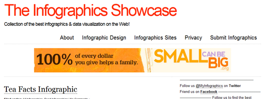 infographicsshowcase Informative Infographic and Data Visualization Websites
