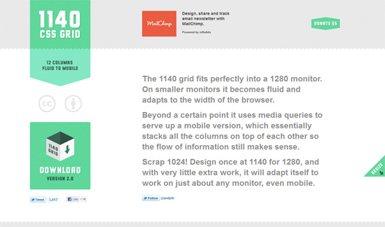 post 6 31 30 Time Saving CSS Grid Systems for Web Designers