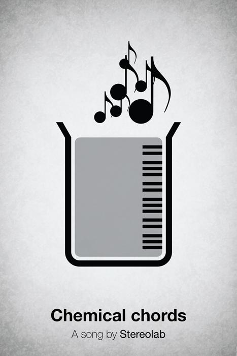 b6f2a143bd40ba0994a772301299b214 25 Pictogram Music Posters by Viktor Hertz