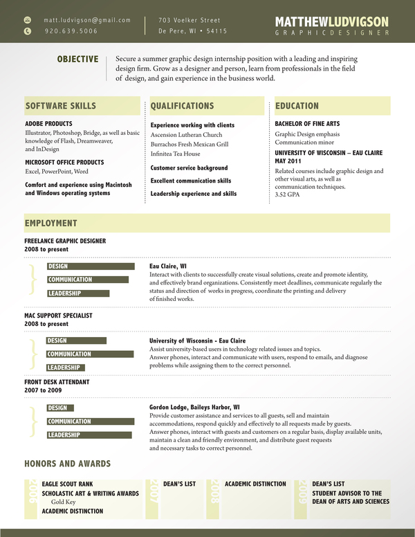 15762112736795181 25 Examples of Creative Graphic Design Resumes