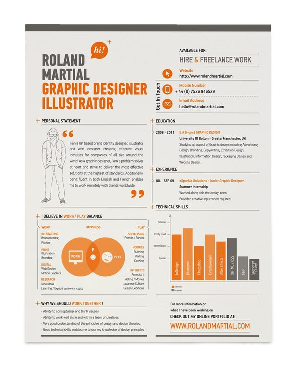 5f0cb1f4dc6ace857d9a544a2e7cca1e1 25 Examples of Creative Graphic Design Resumes