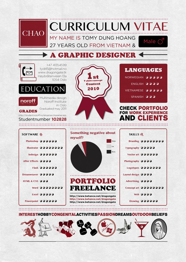 Curriculum Vitae By Tomy Hoang  Graphic Design Resume Ideas