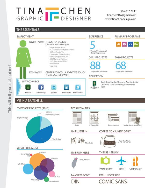 Graphic design resume examples – sonicajuegos. Com.