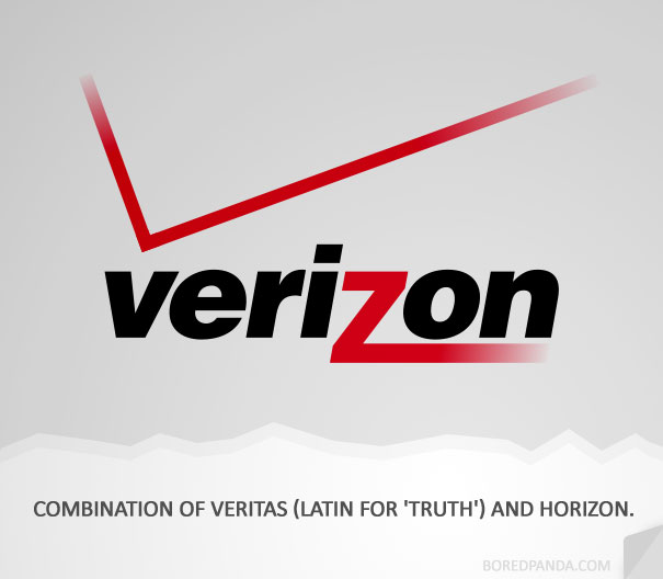 name origin explanation verizon1 How 30 Famous Companies Got Their Names