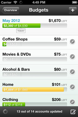 mza 5226401836922422355 320x480 751 Apps for Keeping Track of Your Monthly Spending