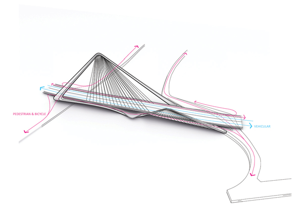 33669598a17e5a45003dab7625f1f91b Infinity Loop Bridge by 10 Design and Buro Happold