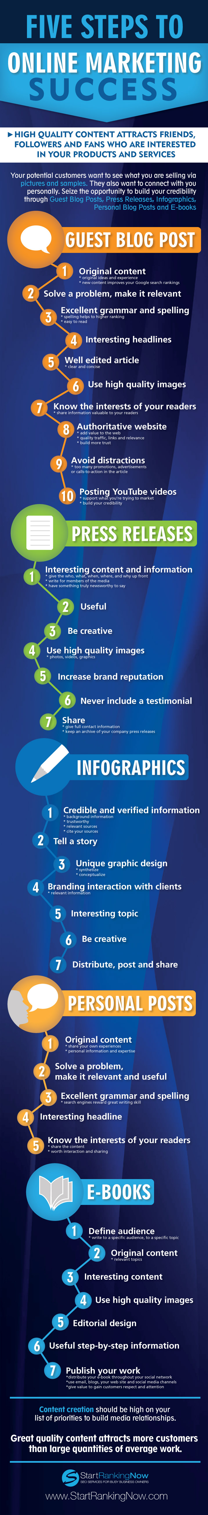 5 Steps to Online Marketing [Infographic]