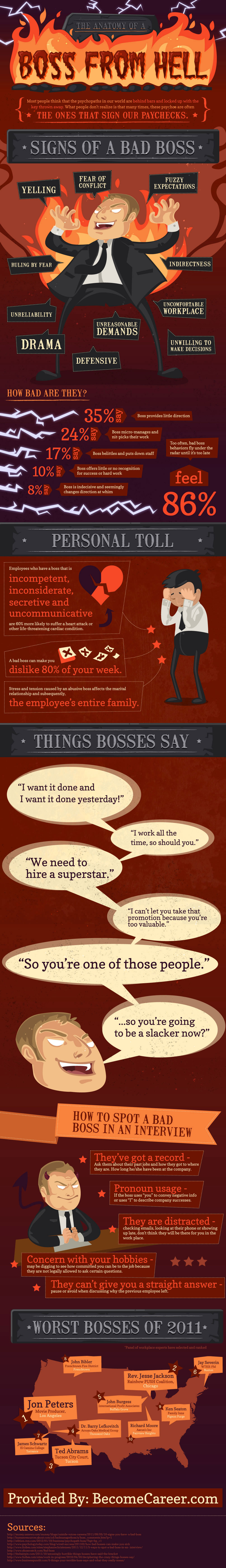 boss from hell Is Your Boss a Psychopath? [Infographic]