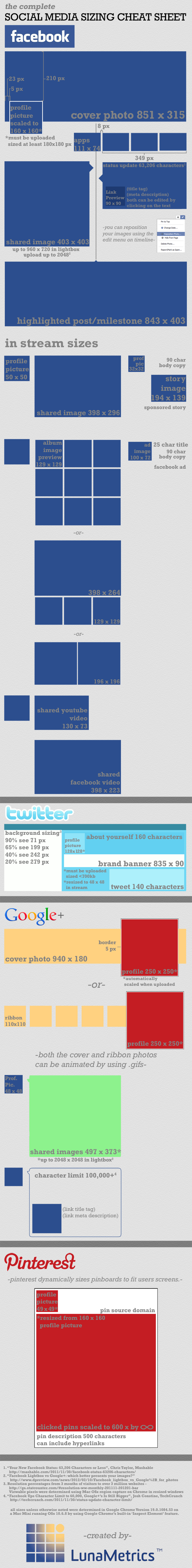 social media image size cheat sheet1 The Complete Social Media Sizing Cheat Sheet [Infographic]