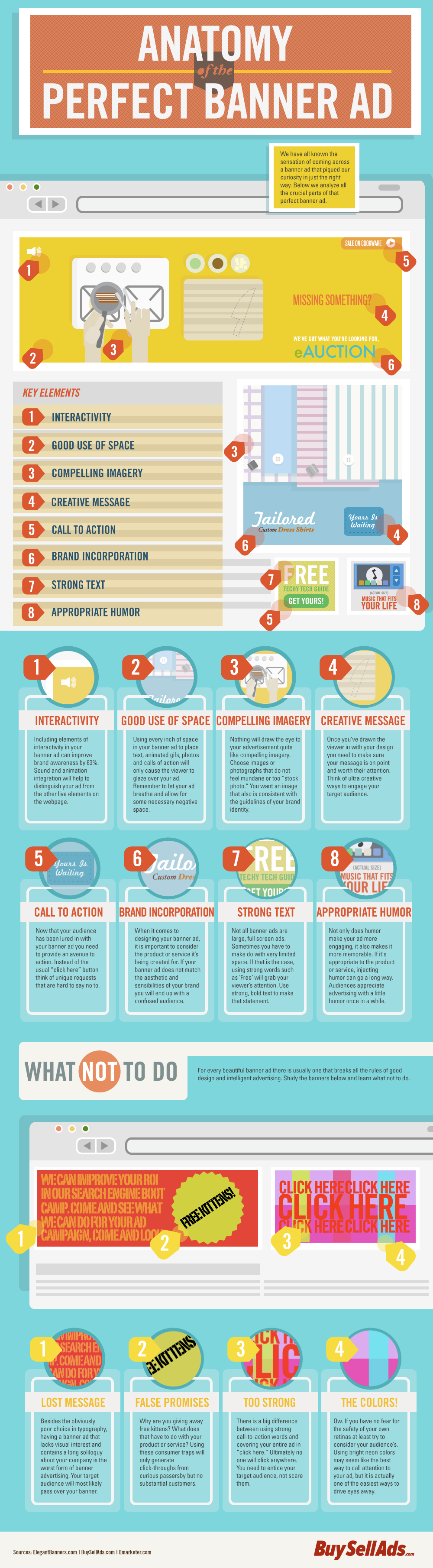 Anatomy of a Perfect Banner Ad