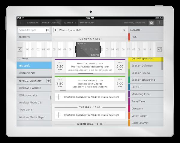 SC Insight Salesforce App