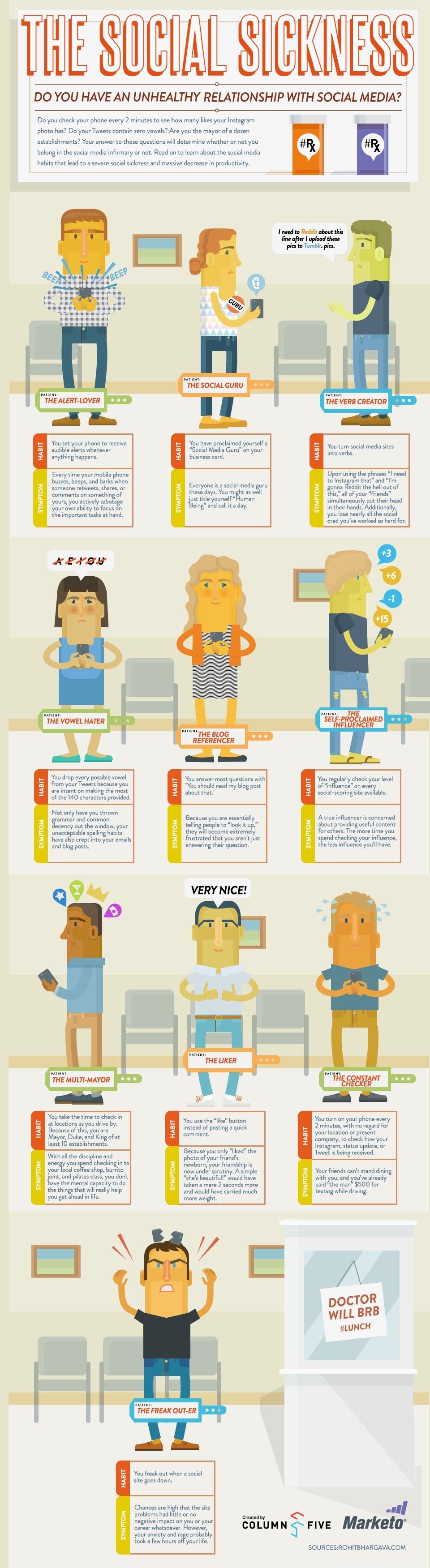 10-Types-of-Social-Media-Addicts