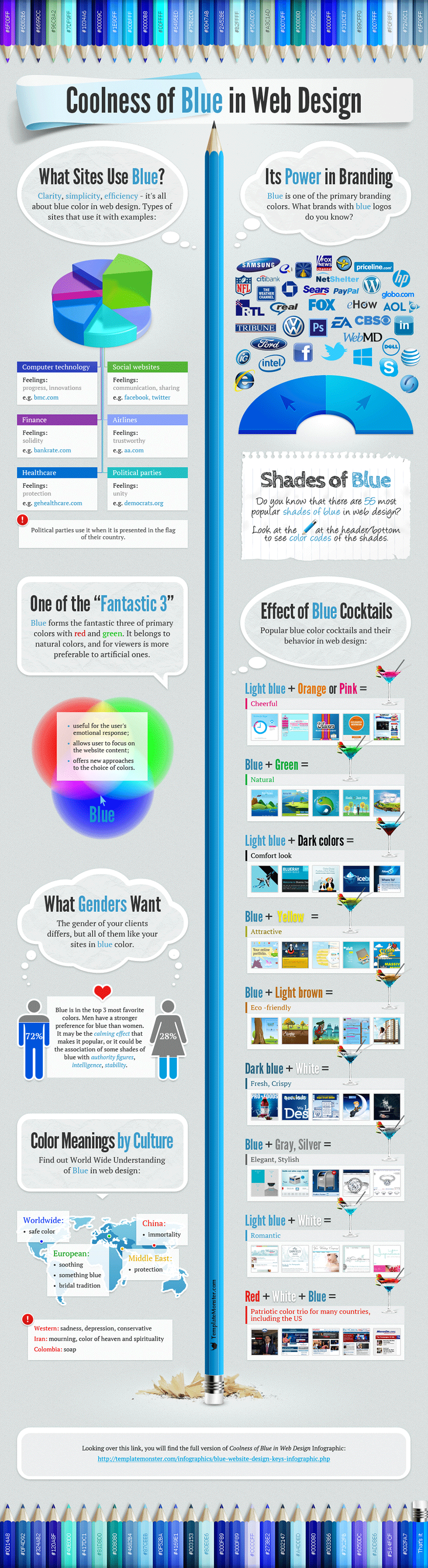 blue in web design1 Coolness of Blue in Web Design [infographic]