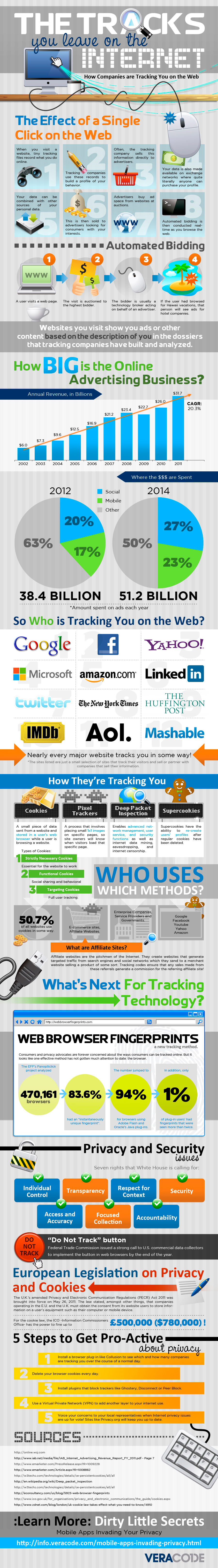 how companies track you on the web 509813e9d25d21 How Companies Track You on the Web [Infographic]