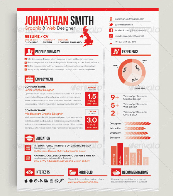 Resume Template How To Build A Using Word Example Good In On Design  Synthesis  Resume In Indesign