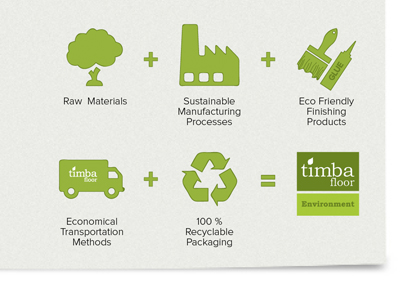 timba eco1 Inspiration Mix: Eco and Environmental Designs